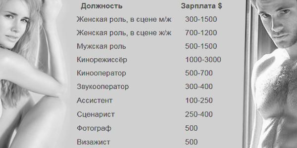 Сколько зарабатывают порно актёры